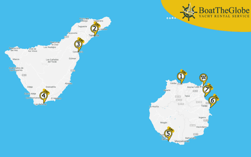 Sailing Itinerary Las Palmas
