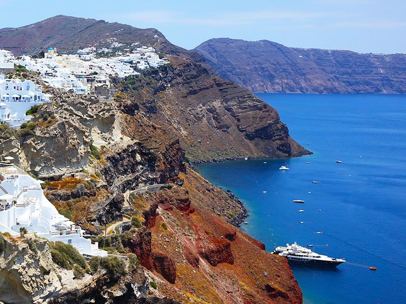 Coasts and islands in Santorini